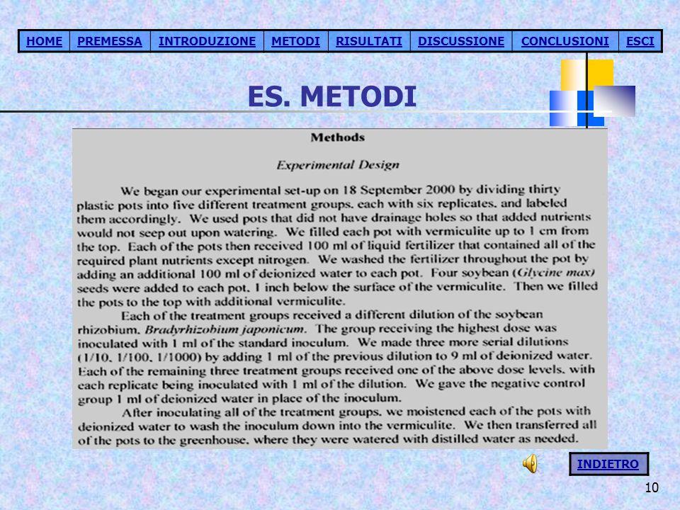 10 ES. METODI HOMEPREMESSAINTRODUZIONEMETODIRISULTATIDISCUSSIONECONCLUSIONIESCI INDIETRO