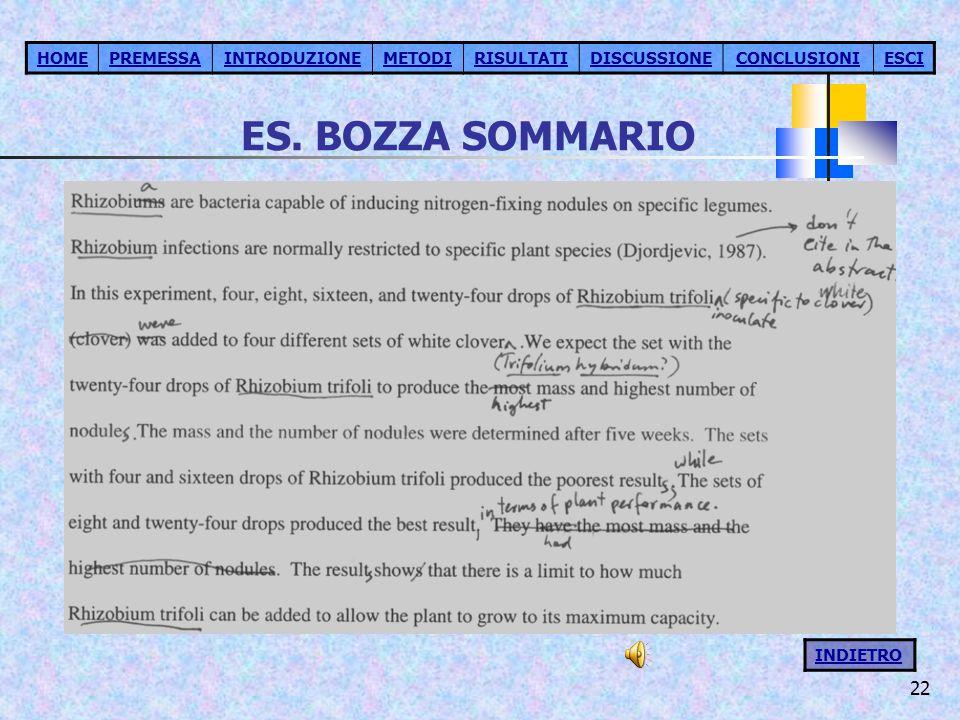 22 ES. BOZZA SOMMARIO HOMEPREMESSAINTRODUZIONEMETODIRISULTATIDISCUSSIONECONCLUSIONIESCI INDIETRO