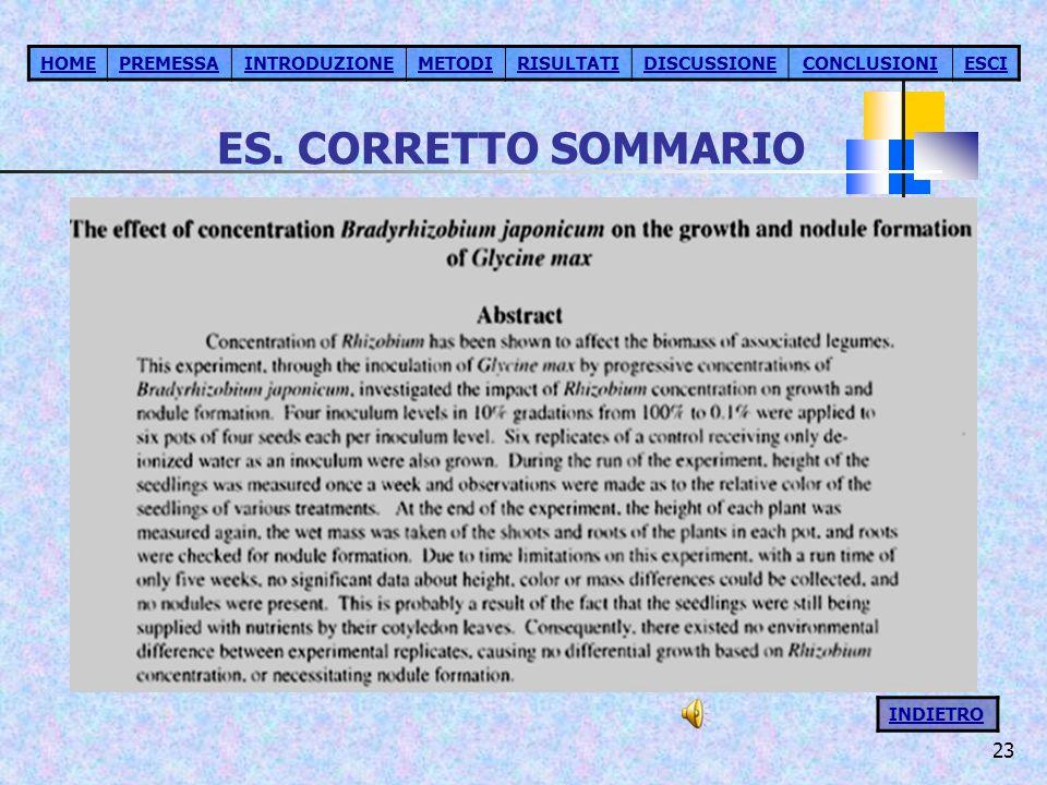23 ES. CORRETTO SOMMARIO HOMEPREMESSAINTRODUZIONEMETODIRISULTATIDISCUSSIONECONCLUSIONIESCI INDIETRO