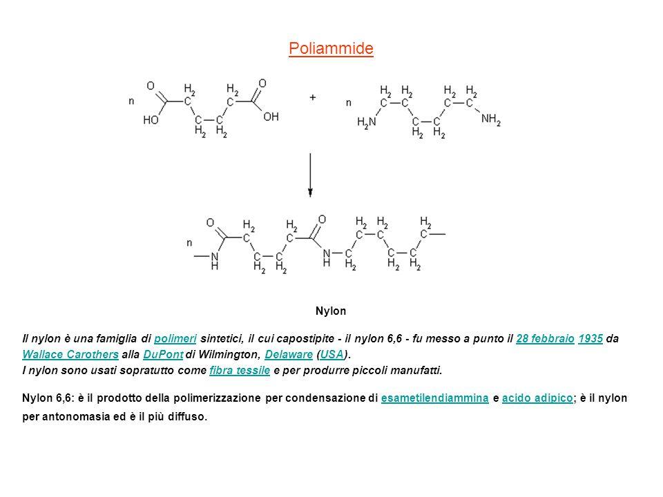 Poliammide Nylon Il nylon è una famiglia di polimeri sintetici, il cui capostipite - il nylon 6,6 - fu messo a punto il 28 febbraio 1935 da Wallace Carothers alla DuPont di Wilmington, Delaware (USA).polimeri28 febbraio1935 Wallace CarothersDuPontDelawareUSA I nylon sono usati sopratutto come fibra tessile e per produrre piccoli manufatti.fibra tessile Nylon 6,6: è il prodotto della polimerizzazione per condensazione di esametilendiammina e acido adipico; è il nylon per antonomasia ed è il più diffuso.esametilendiamminaacido adipico