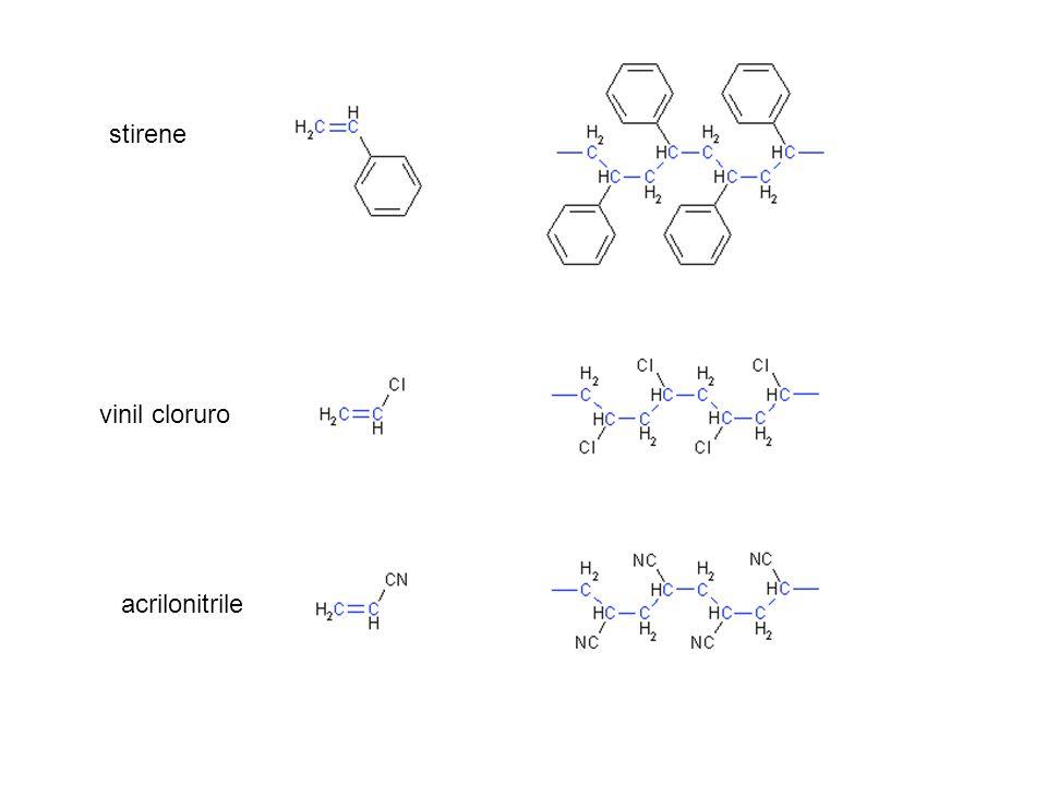 stirene vinil cloruro acrilonitrile