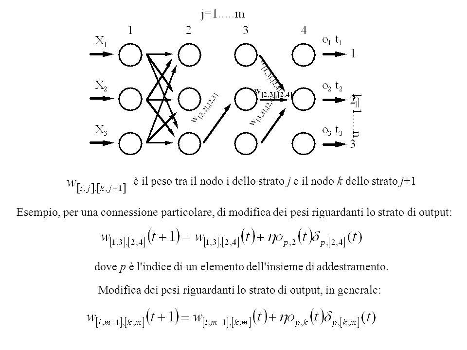 è il peso tra il nodo i dello strato j e il nodo k dello strato j+1 Esempio, per una connessione particolare, di modifica dei pesi riguardanti lo strato di output: dove p è l indice di un elemento dell insieme di addestramento.