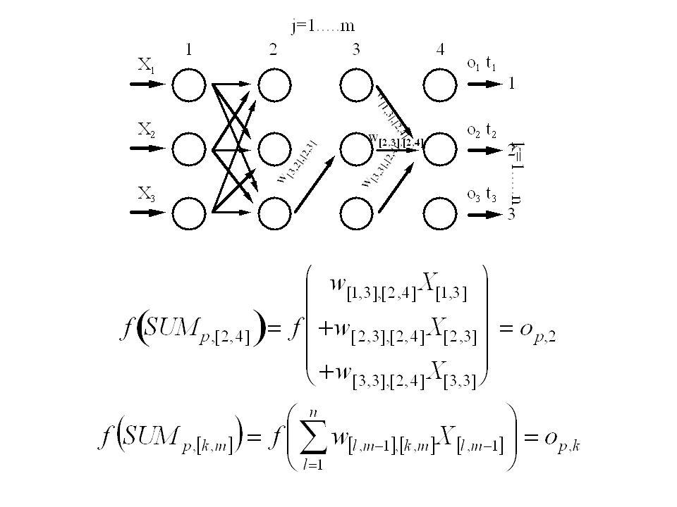 Per la modifica dei pesi riguardanti lo strato interno a contatto con lo stato di output, cambia la valutazione del  : I  così calcolati saranno utilizzati per il calcolo delle variazioni dei pesi per lo strato m-2 e così via in un processo di back propagation.