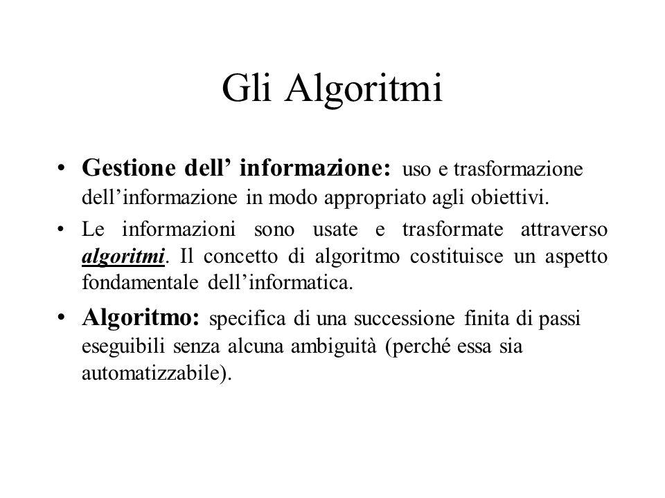 Gli Algoritmi Gestione dell' informazione: uso e trasformazione dell'informazione in modo appropriato agli obiettivi.