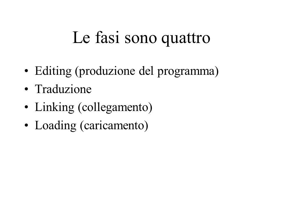 Le fasi sono quattro Editing (produzione del programma) Traduzione Linking (collegamento) Loading (caricamento)