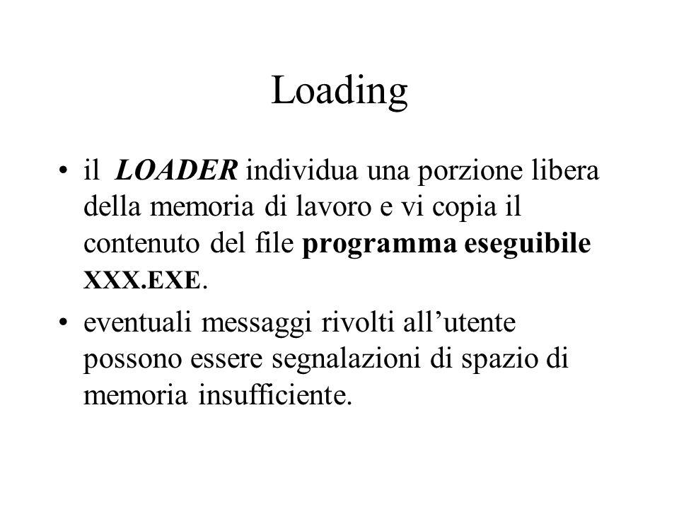 Loading il LOADER individua una porzione libera della memoria di lavoro e vi copia il contenuto del file programma eseguibile XXX.EXE.