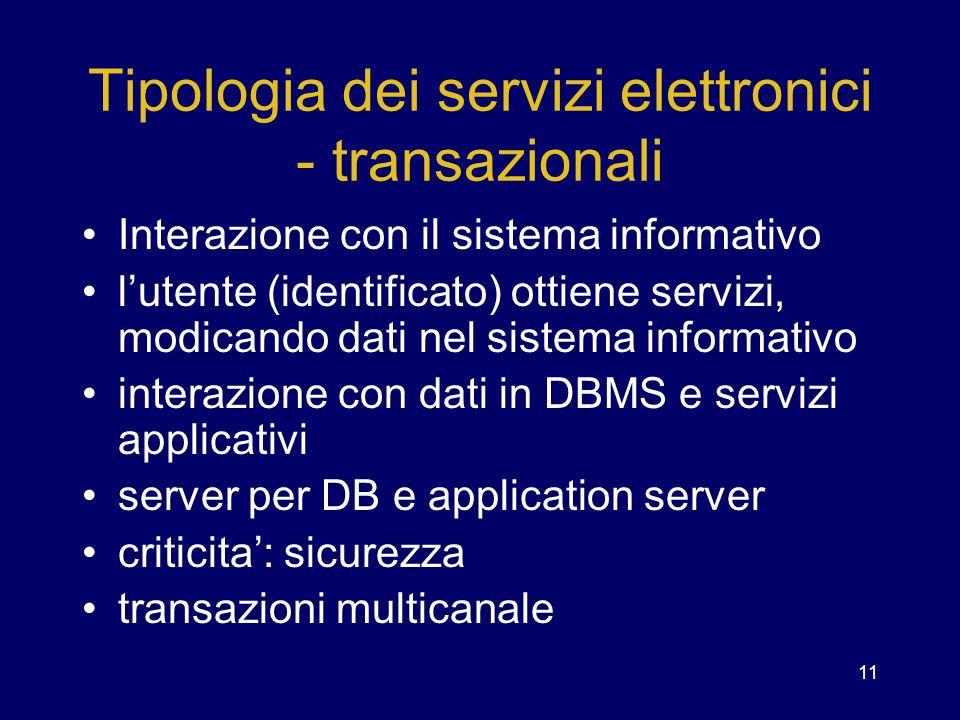 11 Interazione con il sistema informativo l'utente (identificato) ottiene servizi, modicando dati nel sistema informativo interazione con dati in DBMS