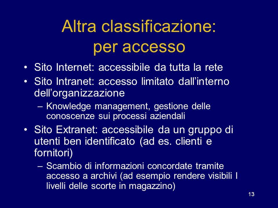 13 Altra classificazione: per accesso Sito Internet: accessibile da tutta la rete Sito Intranet: accesso limitato dall'interno dell'organizzazione –Kn