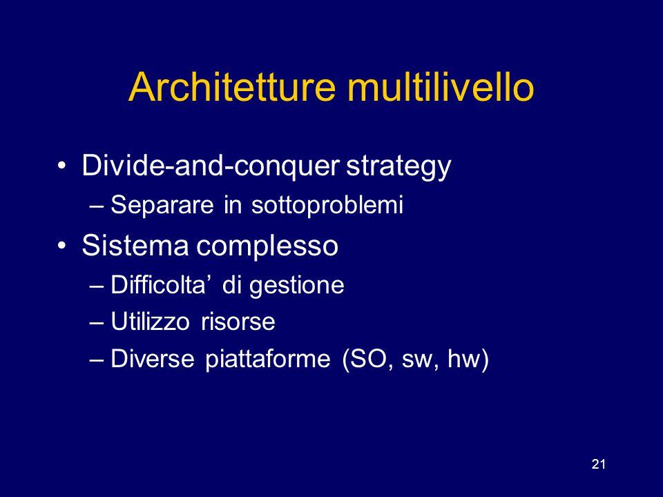 21 Architetture multilivello Divide-and-conquer strategy –Separare in sottoproblemi Sistema complesso –Difficolta' di gestione –Utilizzo risorse –Dive