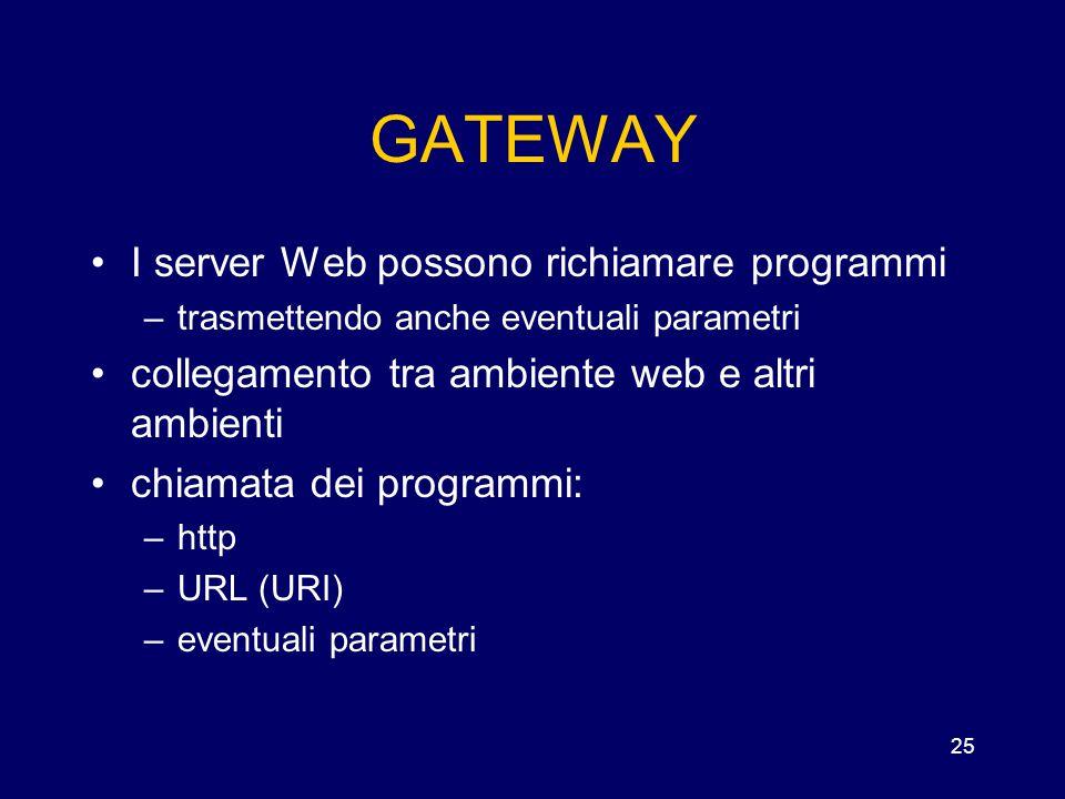 25 GATEWAY I server Web possono richiamare programmi –trasmettendo anche eventuali parametri collegamento tra ambiente web e altri ambienti chiamata d