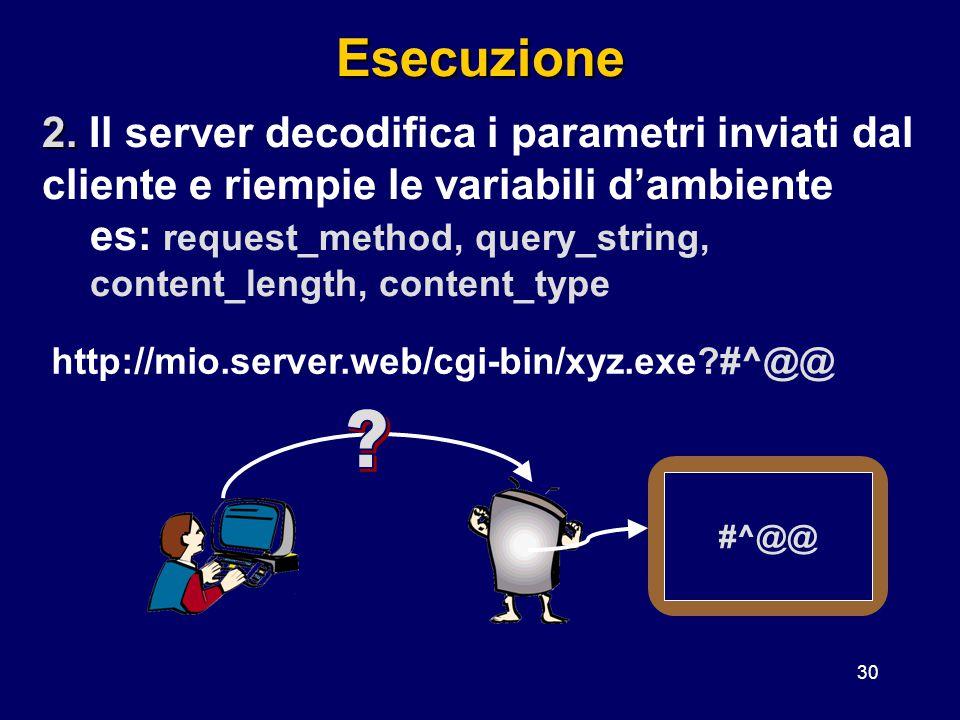 30Esecuzione 2. 2. Il server decodifica i parametri inviati dal cliente e riempie le variabili d'ambiente es: request_method, query_string, content_le