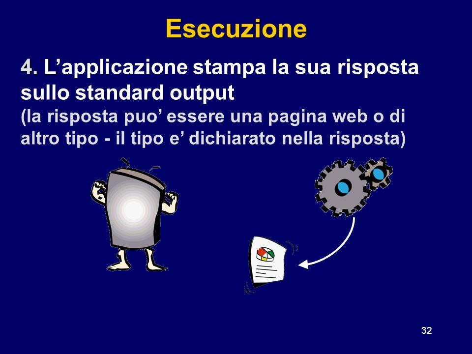 32Esecuzione 4. L 4. L'applicazione stampa la sua risposta sullo standard output (la risposta puo' essere una pagina web o di altro tipo - il tipo e'