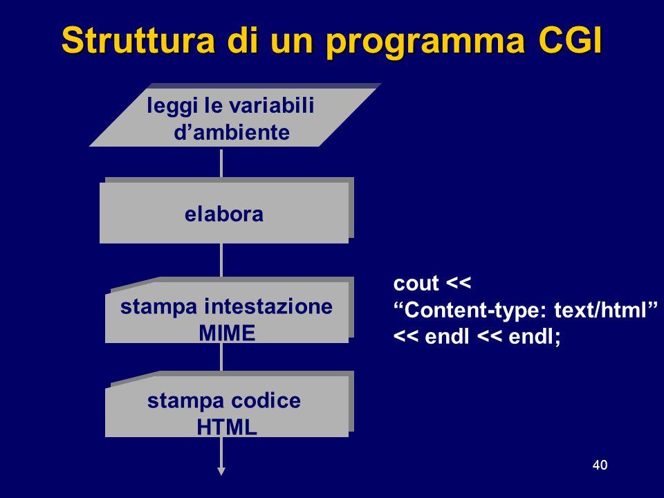 40 Struttura di un programma CGI leggi le variabili d'ambiente leggi le variabili d'ambiente stampa codice HTML stampa codice HTML elabora stampa inte