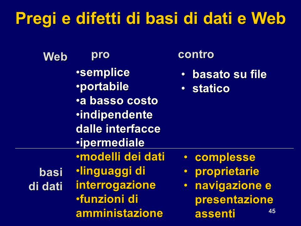 45 Pregi e difetti di basi di dati e Web pro contro semplicesemplice portabileportabile abasso costo indipendenteindipendente dalle interfacce ipermed