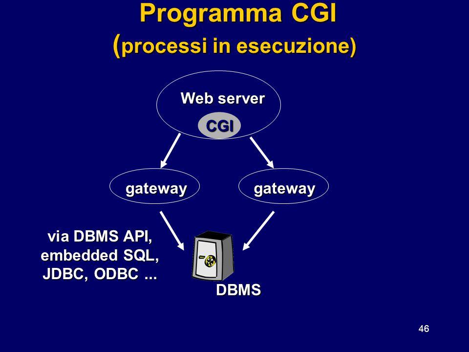 46 Programma CGI ( processi in esecuzione) Programma CGI ( processi in esecuzione) Web server CGI gatewaygateway DBMS via DBMS API, embedded SQL, JDBC