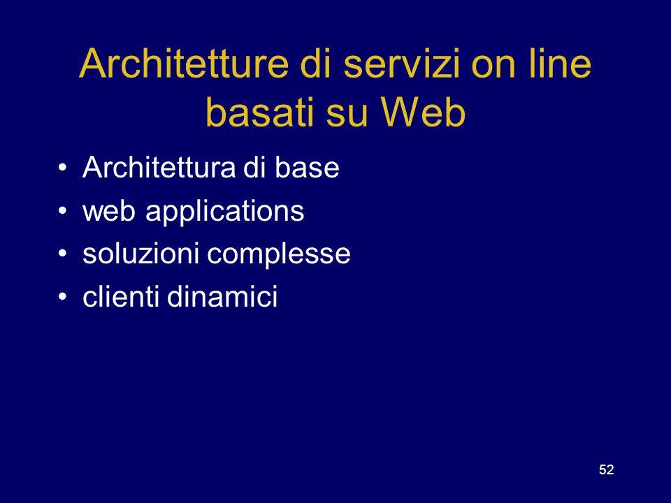 52 Architetture di servizi on line basati su Web Architettura di base web applications soluzioni complesse clienti dinamici