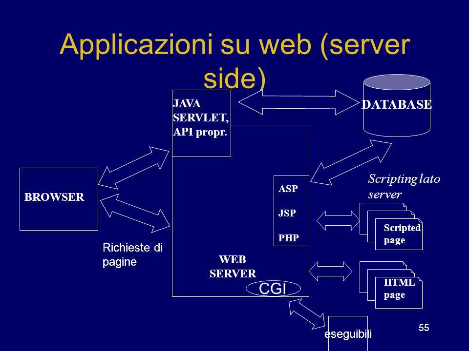 55 Applicazioni su web (server side) BROWSER WEB SERVER DATABASE JAVA SERVLET, API propr. ASP JSP PHP Scripted page HTML page Scripting lato server CG