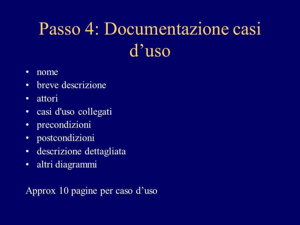 Passo 4: Documentazione casi d'uso nome breve descrizione attori casi d'uso collegati precondizioni postcondizioni descrizione dettagliata altri diagr