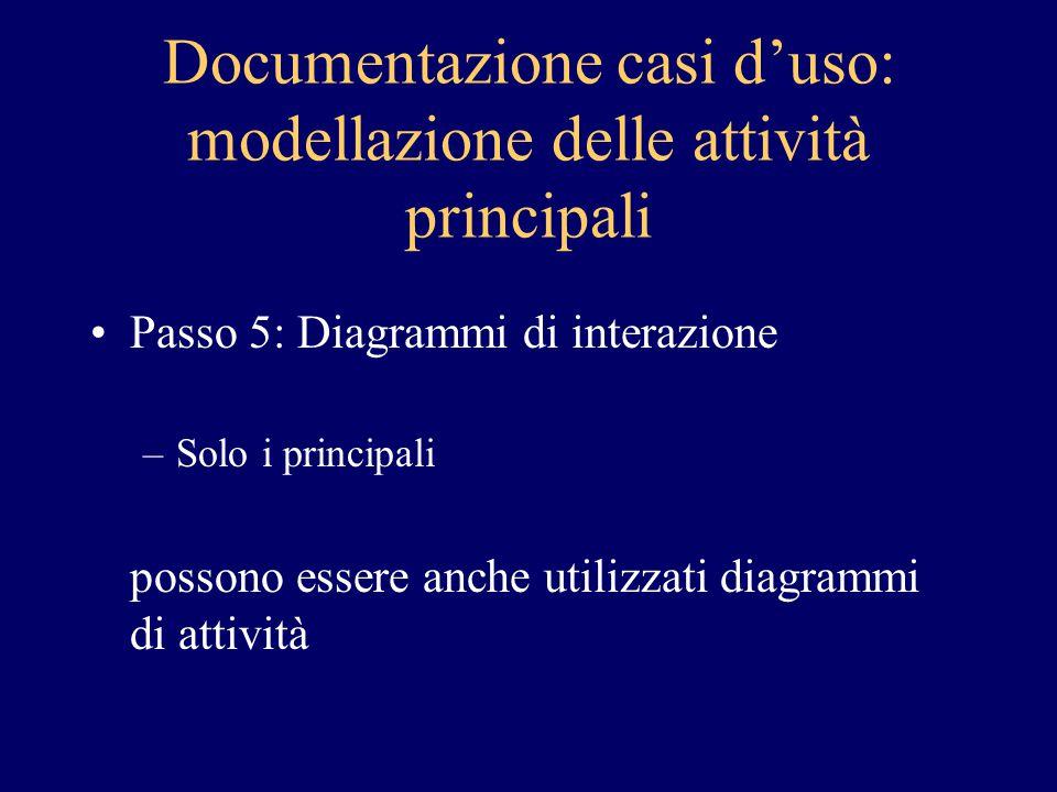 Documentazione casi d'uso: modellazione delle attività principali Passo 5: Diagrammi di interazione –Solo i principali possono essere anche utilizzati