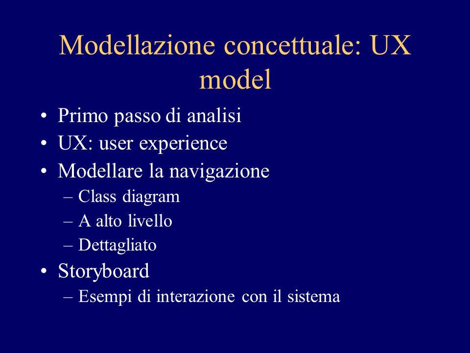 Modellazione concettuale: UX model Primo passo di analisi UX: user experience Modellare la navigazione –Class diagram –A alto livello –Dettagliato Sto