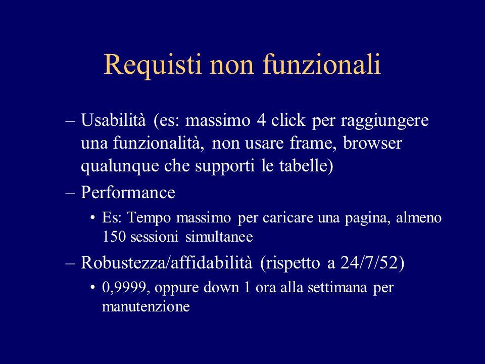 Requisti non funzionali –Usabilità (es: massimo 4 click per raggiungere una funzionalità, non usare frame, browser qualunque che supporti le tabelle)