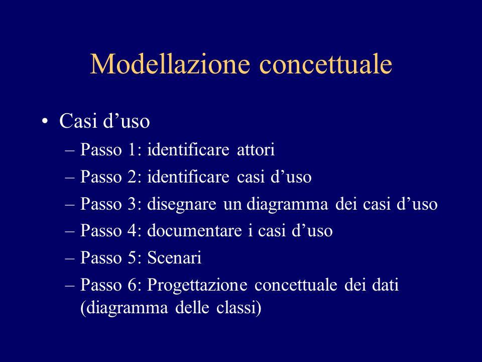 Modellazione concettuale Casi d'uso –Passo 1: identificare attori –Passo 2: identificare casi d'uso –Passo 3: disegnare un diagramma dei casi d'uso –P