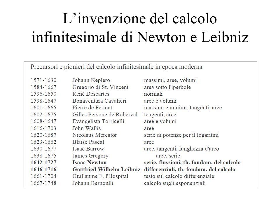 L'invenzione del calcolo infinitesimale di Newton e Leibniz