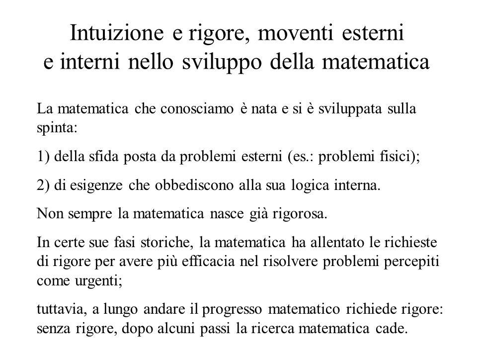 Intuizione e rigore, moventi esterni e interni nello sviluppo della matematica La matematica che conosciamo è nata e si è sviluppata sulla spinta: 1)