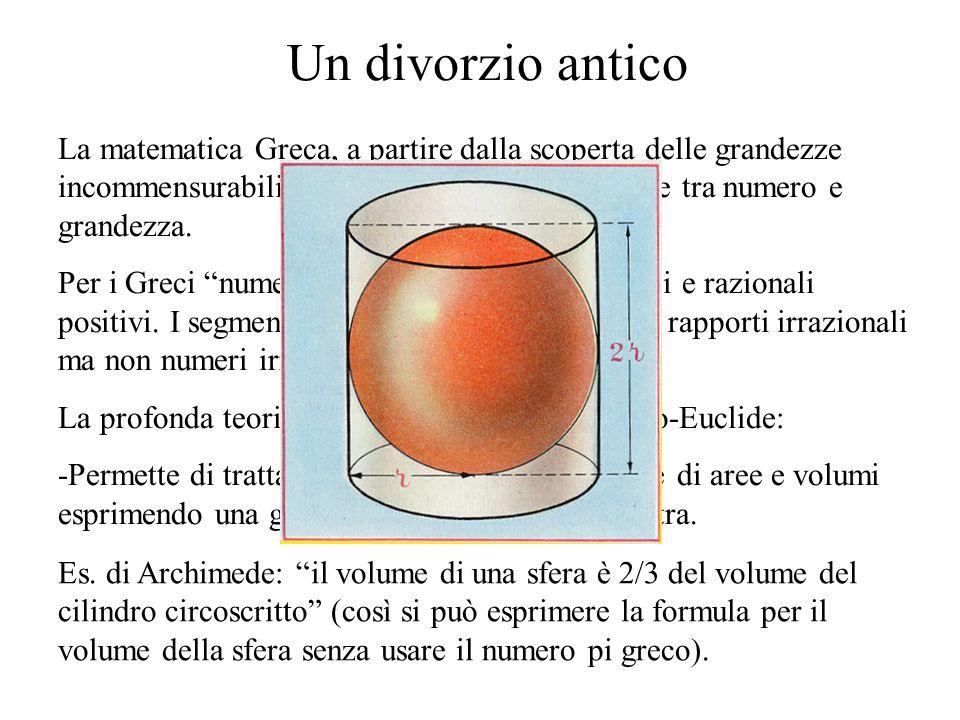 Un divorzio antico La matematica Greca, a partire dalla scoperta delle grandezze incommensurabili, è segnata da una separazione tra numero e grandezza.