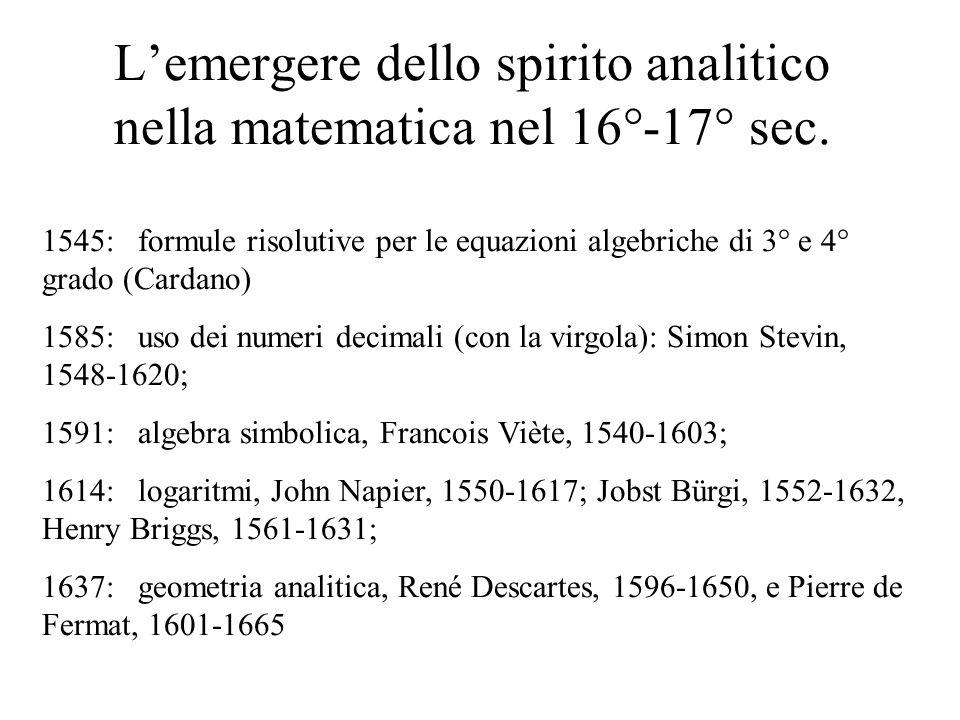 L'emergere dello spirito analitico nella matematica nel 16°-17° sec. 1545:formule risolutive per le equazioni algebriche di 3° e 4° grado (Cardano) 15