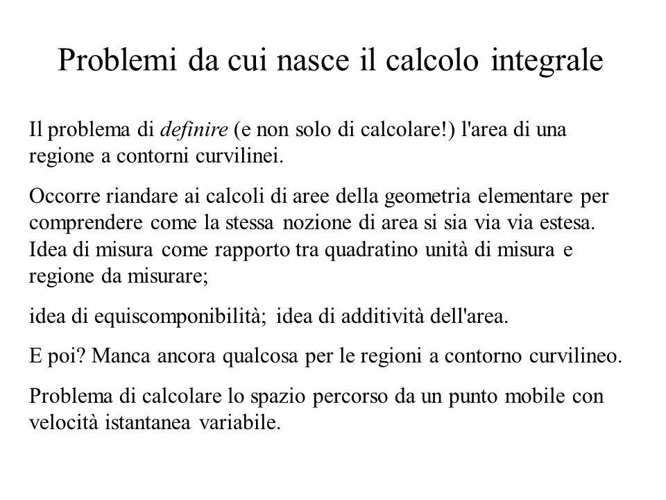 Problemi da cui nasce il calcolo integrale Il problema di definire (e non solo di calcolare!) l'area di una regione a contorni curvilinei. Occorre ria