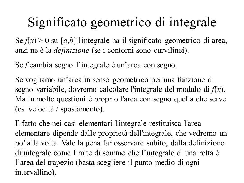Significato geometrico di integrale Se f(x) > 0 su [a,b] l'integrale ha il significato geometrico di area, anzi ne è la definizione (se i contorni son