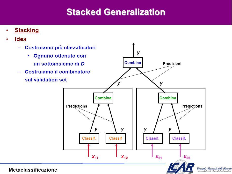 Metaclassificazione Proprietà Quando migliora l'accuratezza? –Classificatori instabili Piccoli cambiamenti nel training set causano modifiche sostanzi