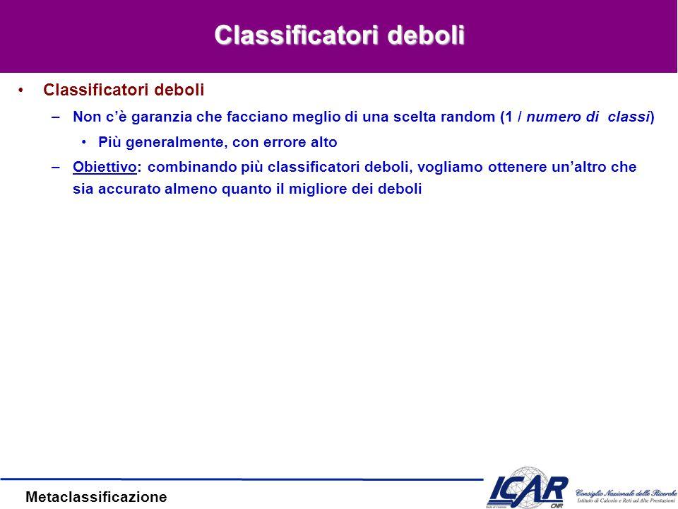 Metaclassificazione Combinare classificatori (metodi ensemble) Problema –Dato Training set D di dati in X Un insieme di algoritmi di learning Una tras