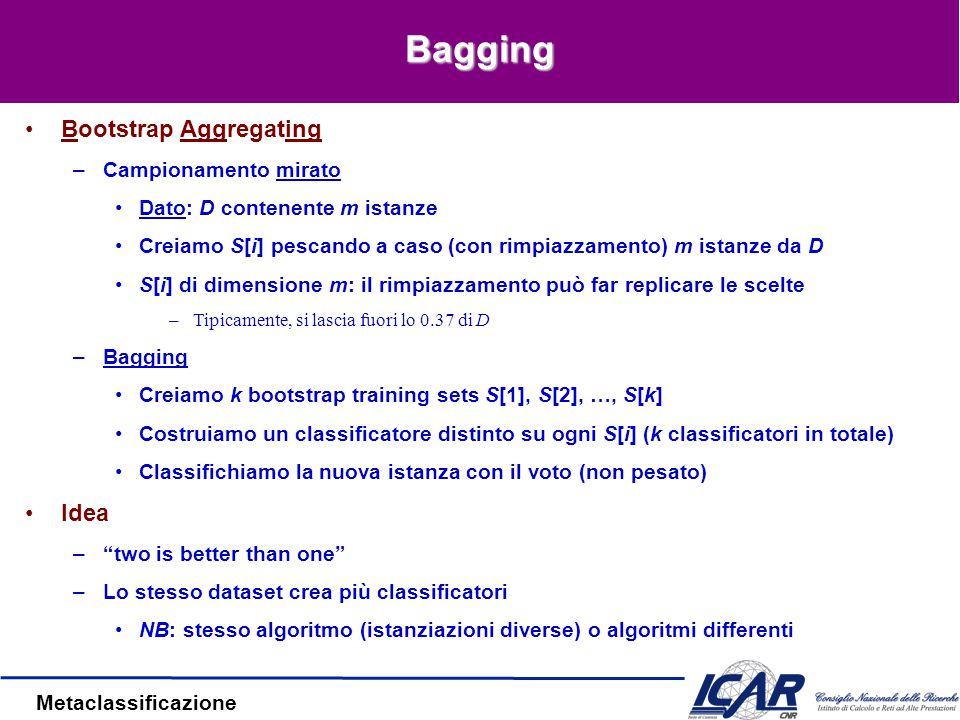 Metaclassificazione Bagging Bootstrap Aggregating –Campionamento mirato Dato: D contenente m istanze Creiamo S[i] pescando a caso (con rimpiazzamento) m istanze da D S[i] di dimensione m: il rimpiazzamento può far replicare le scelte –Tipicamente, si lascia fuori lo 0.37 di D –Bagging Creiamo k bootstrap training sets S[1], S[2], …, S[k] Costruiamo un classificatore distinto su ogni S[i] (k classificatori in totale) Classifichiamo la nuova istanza con il voto (non pesato) Idea – two is better than one –Lo stesso dataset crea più classificatori NB: stesso algoritmo (istanziazioni diverse) o algoritmi differenti