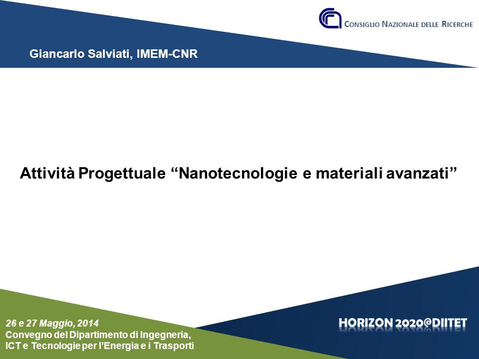 Conferenza del Dipartimento Roma, 26 e 27 maggio 2014 Tematica B.2 Nanomateriali per energetica (IRC, IMATI, IMEM, ITC) (Link AP Low Carbon) Tema B.2.5 Nanomateriali per l'applicazione in sistemi elettrochimici di conversione dell'energia Tema B.2.2 Nanostrutture di Grafene Tema B.2.3 Materiali e tecnologie low carbon e per efficienza energetica Tema B.2.1 Catalizzatori e materiali avanzati per la chimica e l'energia sostenibile Tema B.2.4 Sintesi e caratterizzazione di perovskiti ibride Tema B.2.5 Nanomateriali per l'applicazione in sistemi elettrochimici di conversione dell'energia