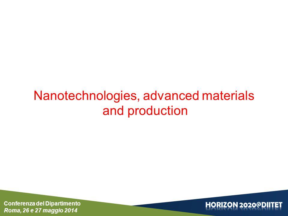 Conferenza del Dipartimento Roma, 26 e 27 maggio 2014 Nanotechnologies, advanced materials and production