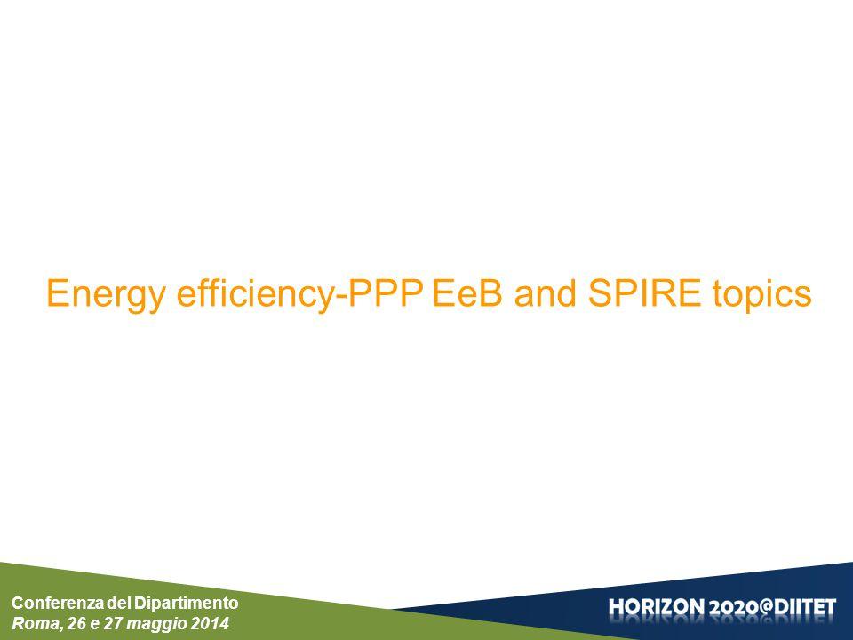 Conferenza del Dipartimento Roma, 26 e 27 maggio 2014 Energy efficiency-PPP EeB and SPIRE topics