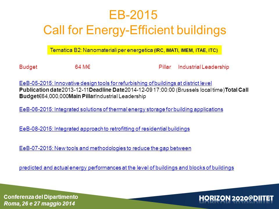 Conferenza del Dipartimento Roma, 26 e 27 maggio 2014 Budget 64 M€Pillar Industrial Leadership EeB-05-2015: Innovative design tools for refurbishing o