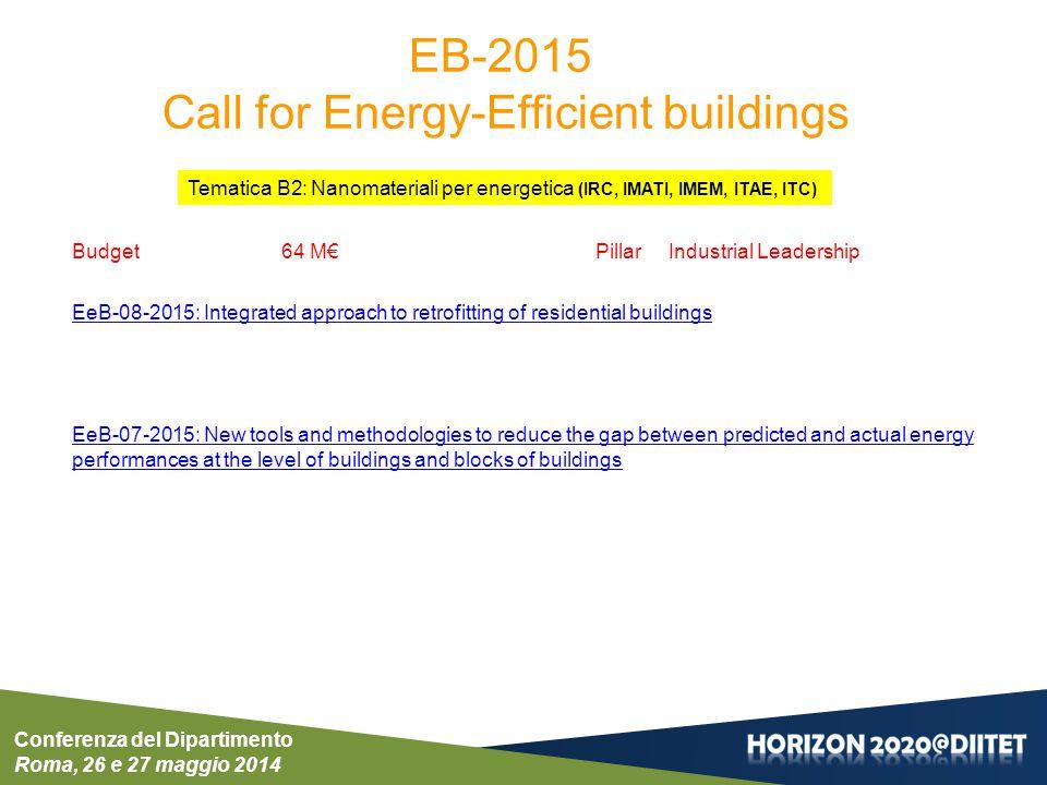 Conferenza del Dipartimento Roma, 26 e 27 maggio 2014 Budget 64 M€Pillar Industrial Leadership EeB-08-2015: Integrated approach to retrofitting of res