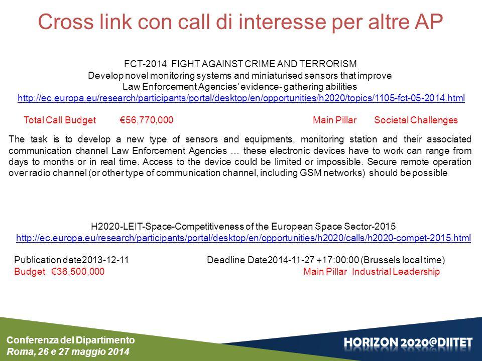 Conferenza del Dipartimento Roma, 26 e 27 maggio 2014 Cross link con call di interesse per altre AP FCT-2014 FIGHT AGAINST CRIME AND TERRORISM Develop
