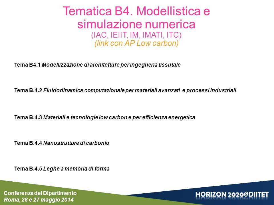 Conferenza del Dipartimento Roma, 26 e 27 maggio 2014 Tematica B4. Modellistica e simulazione numerica (IAC, IEIIT, IM, IMATI, ITC) (link con AP Low c