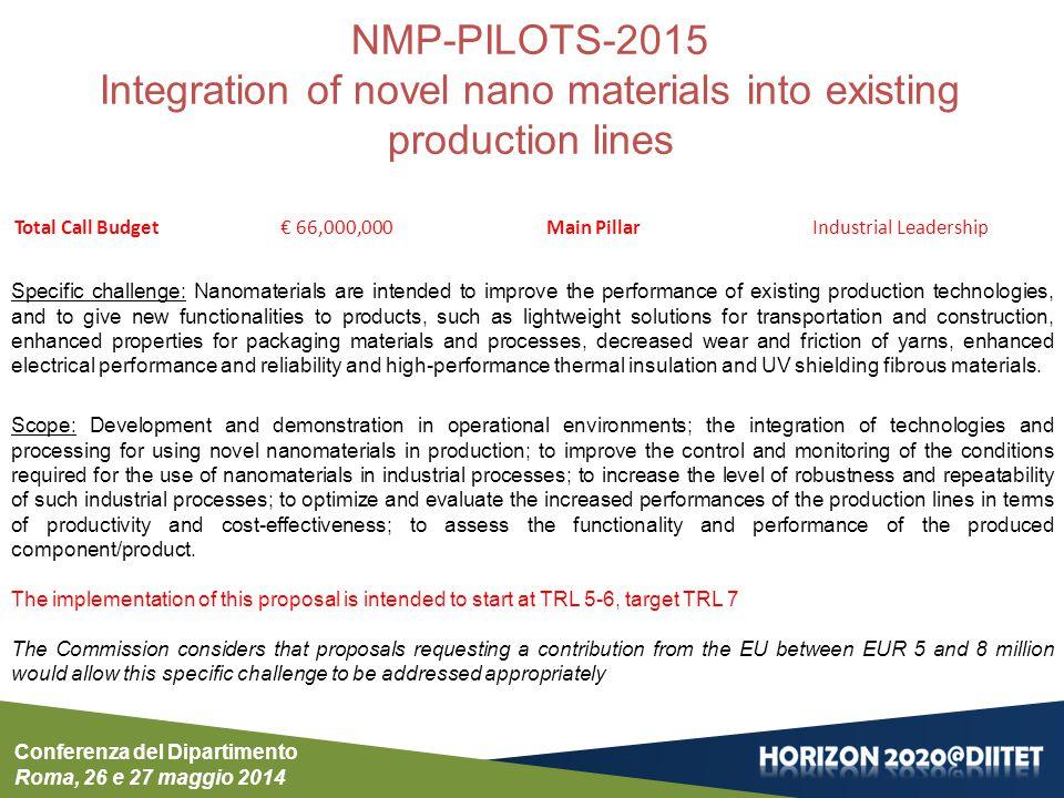 Conferenza del Dipartimento Roma, 26 e 27 maggio 2014 NMP-PILOTS-2015 Integration of novel nano materials into existing production lines Total Call Bu