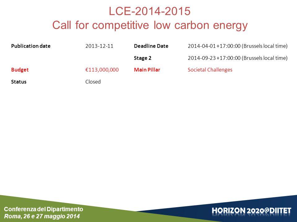 Conferenza del Dipartimento Roma, 26 e 27 maggio 2014 LCE-2014-2015 Call for competitive low carbon energy Publication date2013-12-11Deadline Date2014