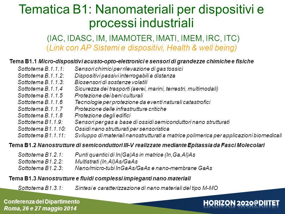 Conferenza del Dipartimento Roma, 26 e 27 maggio 2014 Tematica B1: Nanomateriali per dispositivi e processi industriali (IAC, IDASC, IM, IMAMOTER, IMA