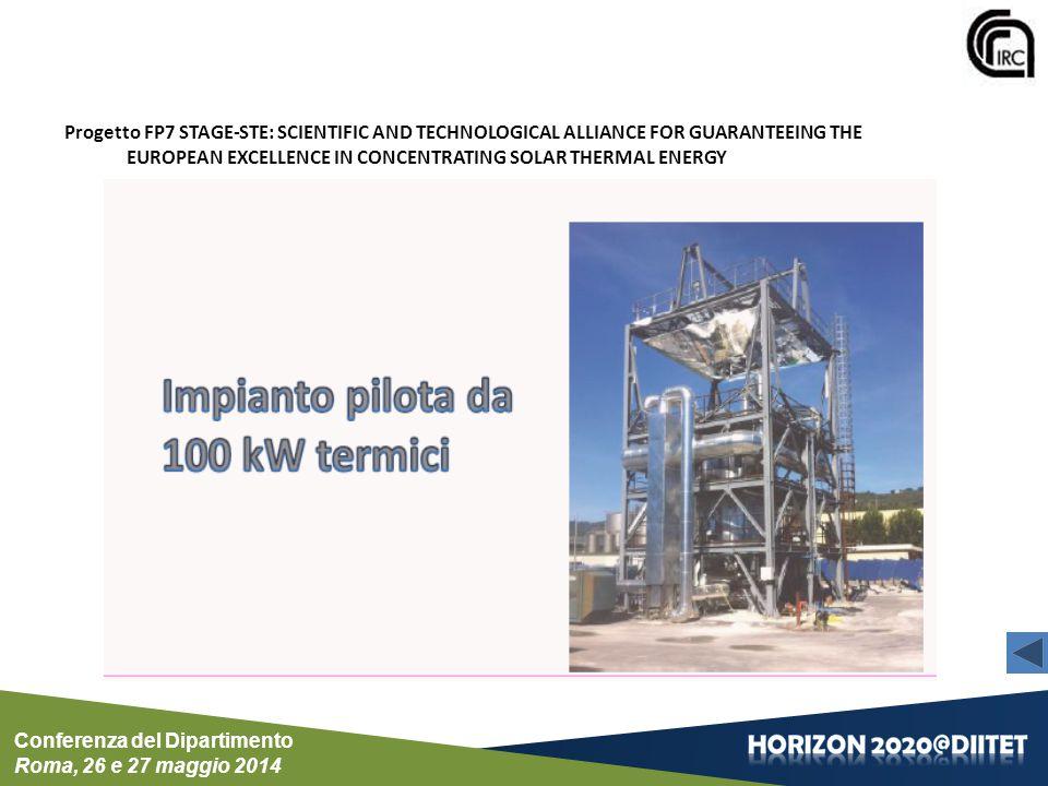 Conferenza del Dipartimento Roma, 26 e 27 maggio 2014 Progetto FP7 STAGE-STE: SCIENTIFIC AND TECHNOLOGICAL ALLIANCE FOR GUARANTEEING THE EUROPEAN EXCELLENCE IN CONCENTRATING SOLAR THERMAL ENERGY Questo programma di ricerca integrato (IRP) impegna tutti i maggiori istituti di ricerca europei in una struttura di ricerca integrata per realizzare i seguenti obiettivi generali: a) convertire il consorzio in una istituzione di riferimento per la ricerca sull'energia solare a concentrazione in Europa; b) migliorare la cooperazione tra le istituzioni di ricerca dell UE che partecipano al IRP; c) sincronizzare i vari programmi di ricerca nazionali al fine di evitare duplicazioni e per ottenere risultati migliori e più veloci ; d) accelerare il trasferimento di conoscenze all industria, al fine di mantenere e rafforzare la leadership industriale europea nei sistemi CSP; e) promuovere attività congiunte tra i centri di ricerca.