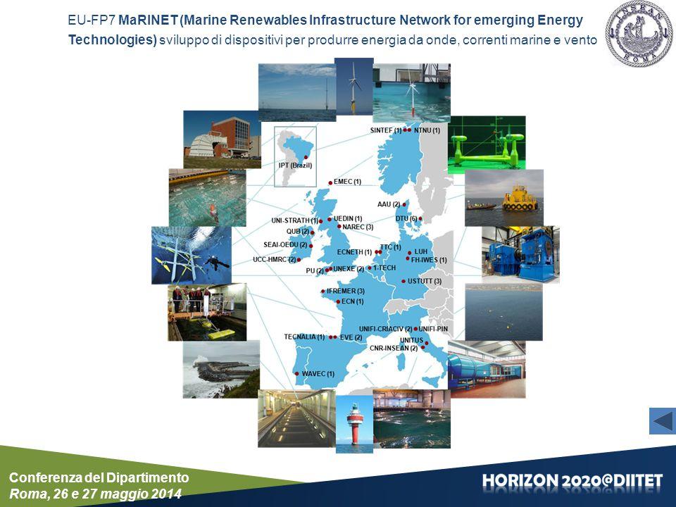 EU-FP7 MaRINET (Marine Renewables Infrastructure Network for emerging Energy Technologies) sviluppo di dispositivi per produrre energia da onde, correnti marine e vento Conferenza del Dipartimento Roma, 26 e 27 maggio 2014