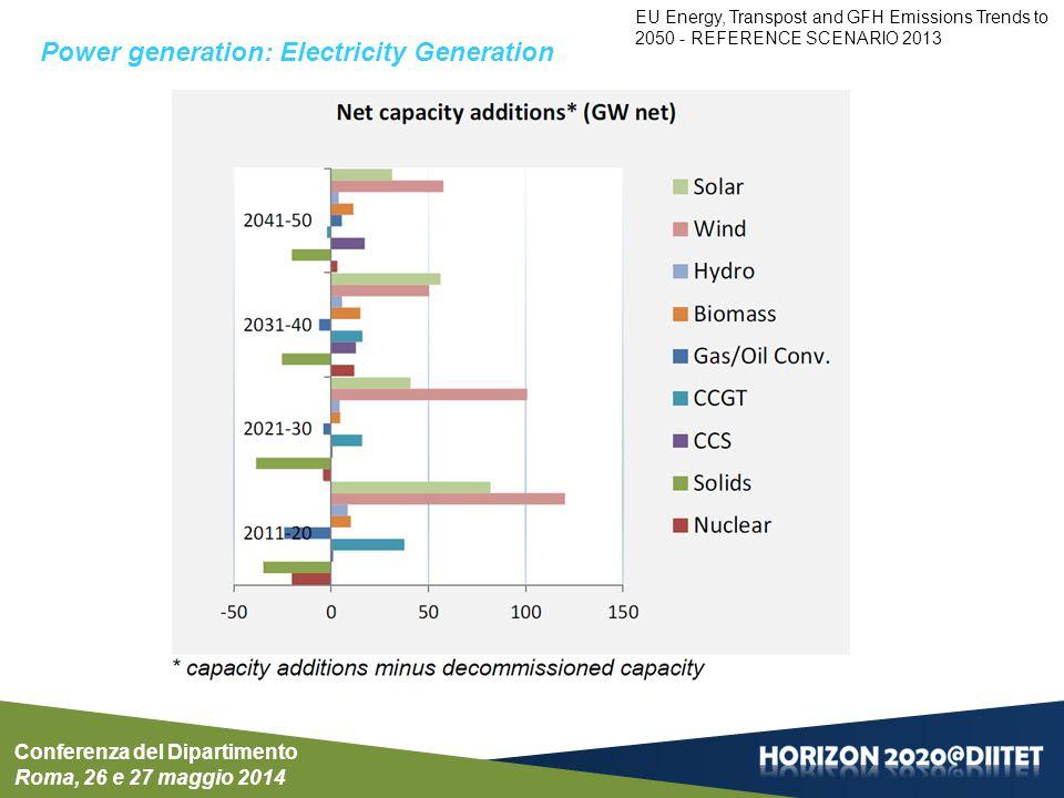 NEXT ENERGY Calls filter: energy; Date: May 5, 2014 Conferenza del Dipartimento Roma, 26 e 27 maggio 2014