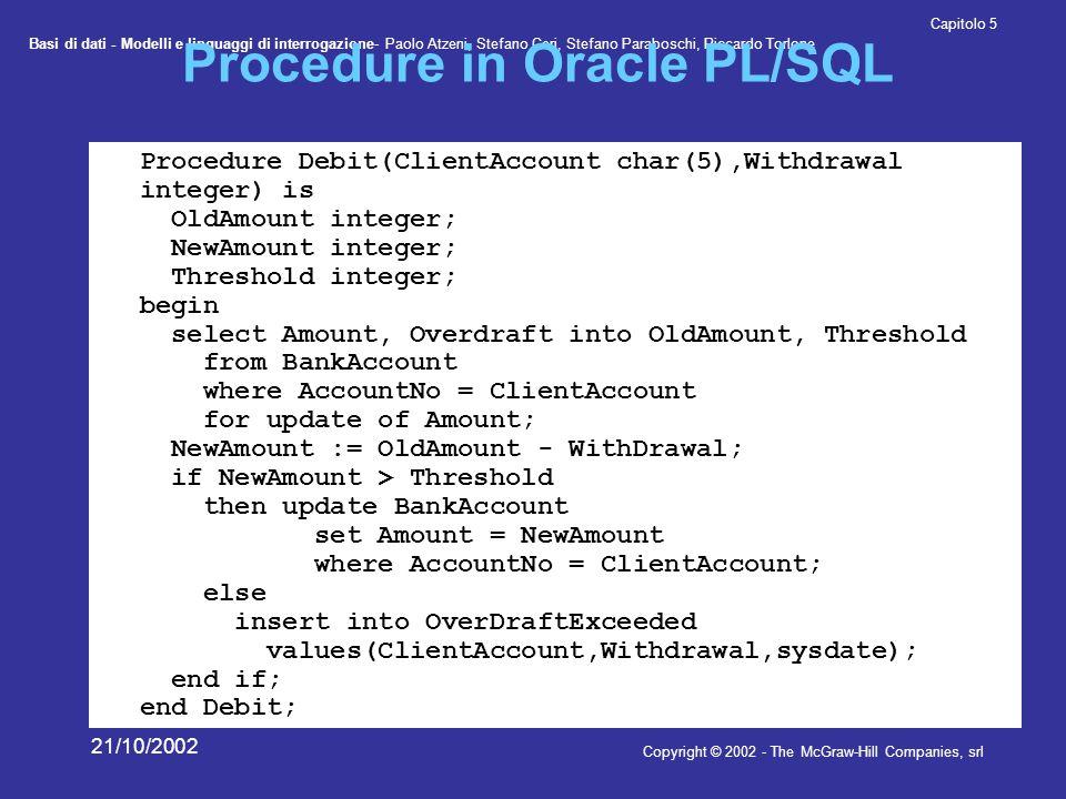 Basi di dati - Modelli e linguaggi di interrogazione- Paolo Atzeni, Stefano Ceri, Stefano Paraboschi, Riccardo Torlone Copyright © 2002 - The McGraw-Hill Companies, srl Capitolo 5 21/10/2002 Procedure in Oracle PL/SQL Procedure Debit(ClientAccount char(5),Withdrawal integer) is OldAmount integer; NewAmount integer; Threshold integer; begin select Amount, Overdraft into OldAmount, Threshold from BankAccount where AccountNo = ClientAccount for update of Amount; NewAmount := OldAmount - WithDrawal; if NewAmount > Threshold then update BankAccount set Amount = NewAmount where AccountNo = ClientAccount; else insert into OverDraftExceeded values(ClientAccount,Withdrawal,sysdate); end if; end Debit;