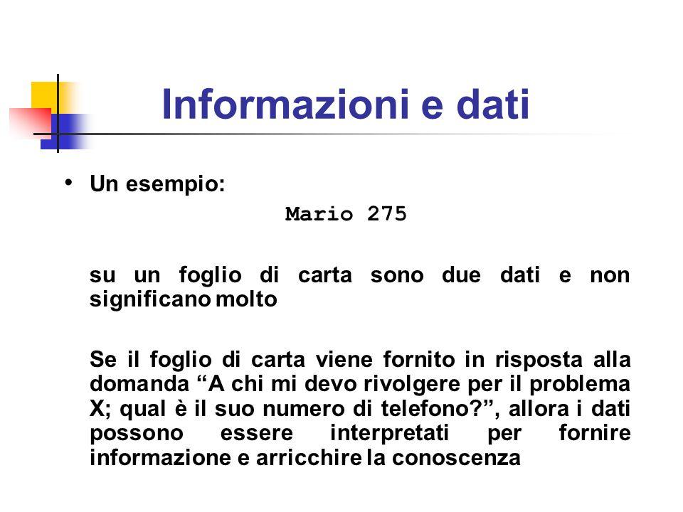 Informazioni e dati Un esempio: Mario 275 su un foglio di carta sono due dati e non significano molto Se il foglio di carta viene fornito in risposta alla domanda A chi mi devo rivolgere per il problema X; qual è il suo numero di telefono , allora i dati possono essere interpretati per fornire informazione e arricchire la conoscenza